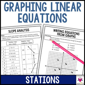 Real World Linear Equation Worksheets Teaching Resources | Teachers ...