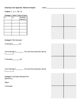 Graphing Linear Equations Mixed Methods (Table of Values, Intercepts, y=mx+b)