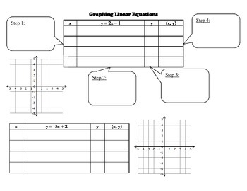 Graphing Linear Equations Notes