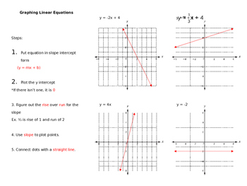 Graphing Linear Equations Page
