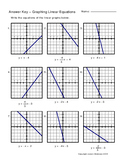 Linear Equation Graphs: Download Open Notebook to build yo