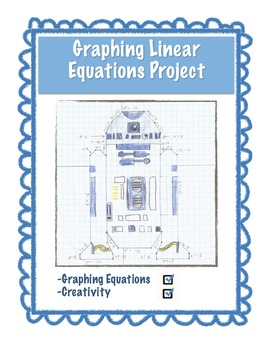 Graphing Linear Equations Project - EDITABLE