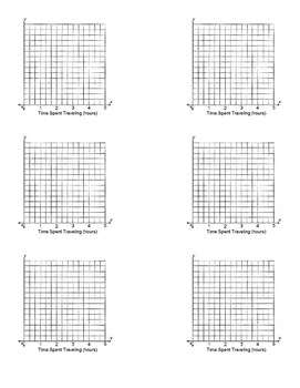 Graphing Linear Equations Project/Graphing Using Rates