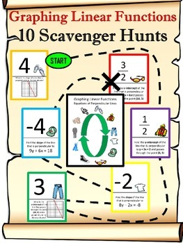 Graphing Linear Equations - Scavenger Hunt 10-Pack