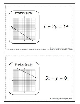 Graphing Linear Equations Scavenger Hunt