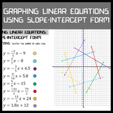 Graphing Linear Equations: Slope-Intercept Form