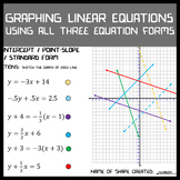 Graphing Linear Equations: Slope-Intercept / Point-Slope /