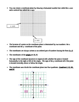 Graphing Linear Equations, Slope and Functions