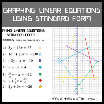 Graphing Linear Equations In Standard Form Teaching Resources
