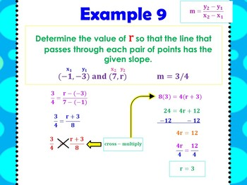 Graphing Linear Equations - The Slope of a Line