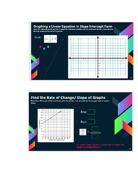 Graphing Linear Equations Unit Google Book