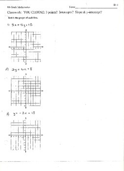 Graphing Linear Equations Using 3 Points, Intercepts, and