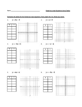 Graphing Linear Equations/Functions Using Tables (or XY Charts) Worksheet