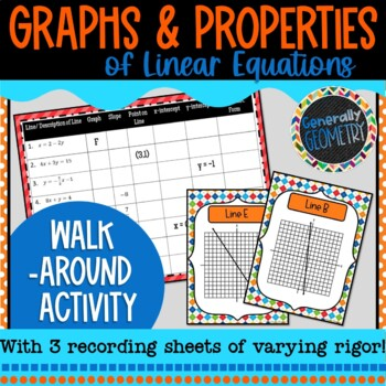 Graphing Linear Equations Walk Around Activity; Algebra 1