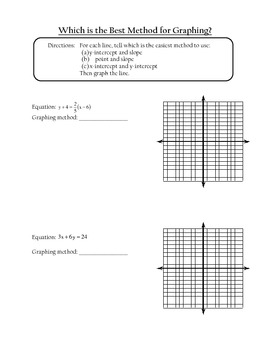Graphing Linear Equations - What is the BEST Way?