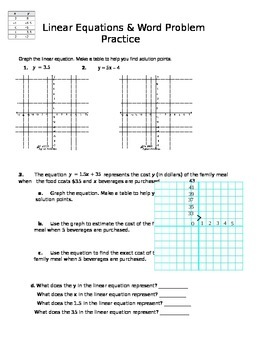 Graphing Linear Equations & Word Problems