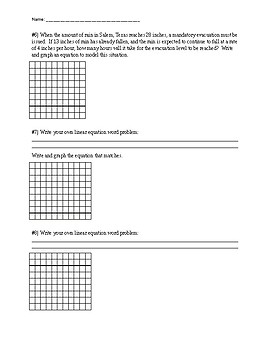 Graphing Linear Equations Word Problems