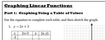 graphing linear equations activity by algebrain tpt. Black Bedroom Furniture Sets. Home Design Ideas
