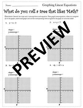 Slope Intercept Form Activity {Algebra 1 Functions Activity }