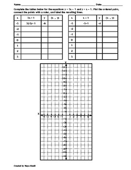 Graphing Linear Equations Worksheet II