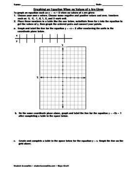 Graphing Linear Equations Worksheet III