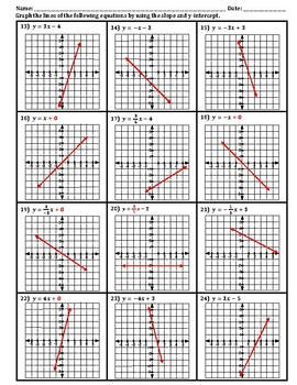 Graphing Linear Equations Worksheet IX