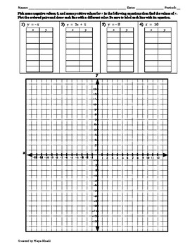 Graphing Linear Equations with Tables of Values Worksheet II