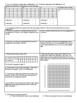 Graphing Linear Equations and Finding Intercepts (Editable)