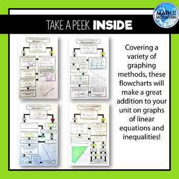 Graphing Linear Equations and Inequalities *Flowchart* Graphic Organizer BUNDLE