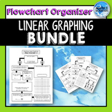 Graphing Linear Equations and Inequalities Step-by-Step *Flowchart* BUNDLE