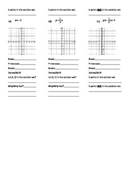Graphing Linear Equations and Inequalities in Slope-Intercept Form - Quiz