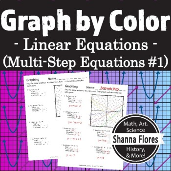 Graphing Linear Equations by Color, Multiple Step, Slope Intercept Form
