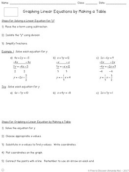 Graphing Linear Equations by Making a Table Differentiated Notes and Practice