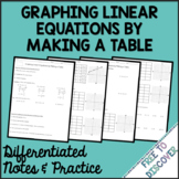 Graphing Linear Equations by Making a Table Notes and Practice (Differentiated)
