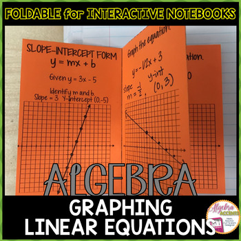 Graphing Linear Equations: Slope-Intercept, Standard & Poi