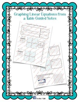 graphing linear equations from a table guided notes by absolute math. Black Bedroom Furniture Sets. Home Design Ideas