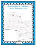 Graphing Linear Equations from a Table