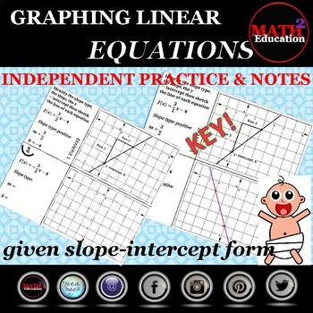 Graphing Linear Equations from slope-intercept forms practice & notes