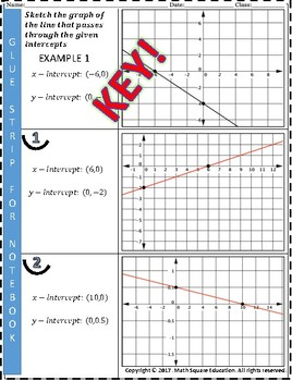 Graphing Linear Equations given intercepts practice & notes