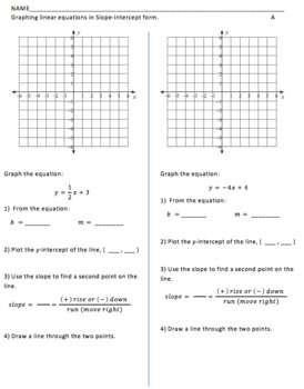 Graphing Linear Equations in Slope-Intercept Form