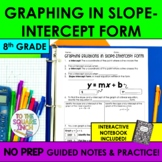 Graphing Linear Equations in Slope-Intercept Form Notes