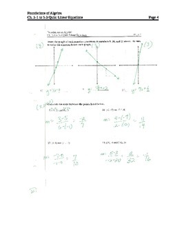 Graphing Linear Equations in Slope-Intercept Form Quiz (6)