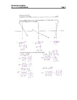 Graphing Linear Equations in Slope-Intercept Form Review (5)
