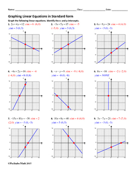 Graphing Linear Equations in Standard Form ALGEBRA Worksheet