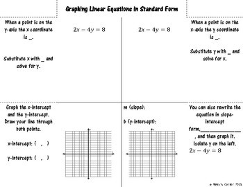 Graphing Linear Equations in Standard Form Foldable for Interactive Notebook