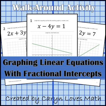 Graphing Linear Equations in Standard Form with Fractional Intercepts