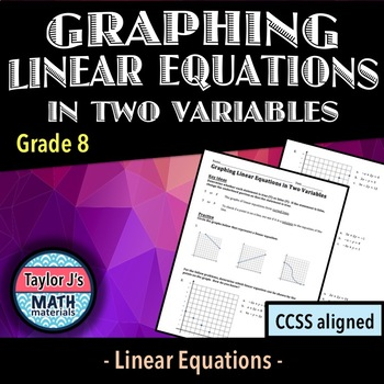 Graphing Linear Equations In Two Variables Worksheet Tpt