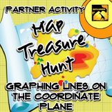 Graphing Linear Equations on the Coordinate Plane: Map Treasure Hunt