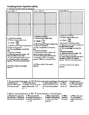 Graphing Linear Equations (slope-intercept form) with answer key (Editable)