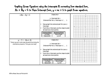 Graphing Linear Equations (standard to slope intercept) Graphic Organizer